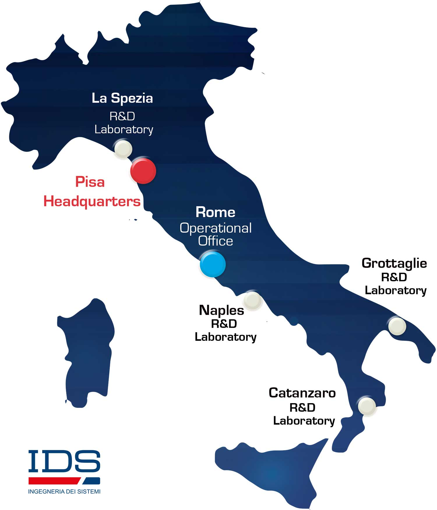 IDS Group