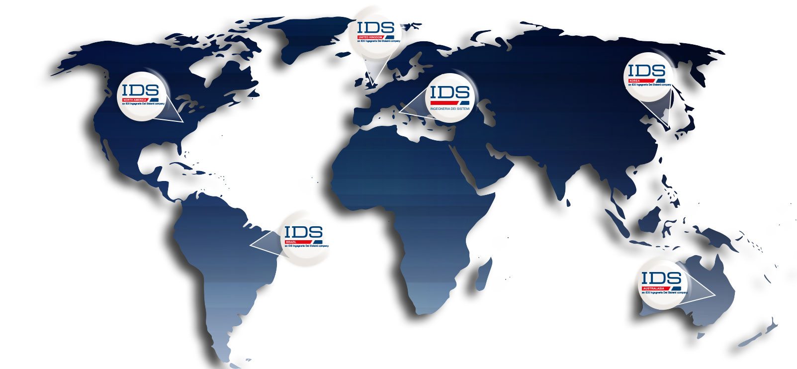 IDS Subsidiaries in the world