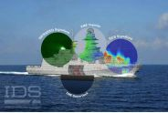 Ship-EDF Electromagnetic Design Framework