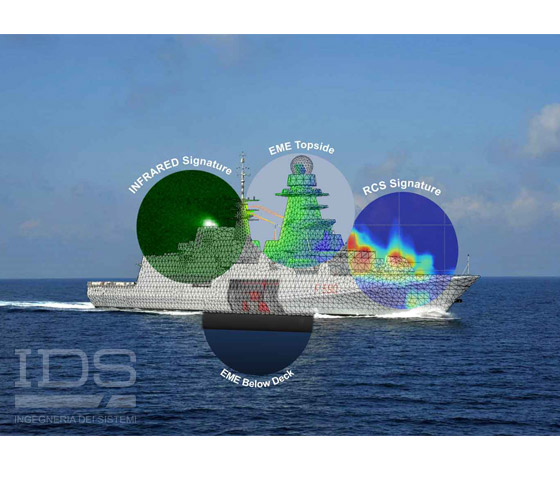 Ship EDF-EME Prediction framework for communication and Radar/EW antenna siting and performance analysis, coverage, RADHAZ impacts, EMI.