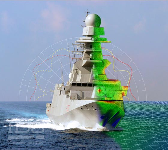 AZIMUTH EME measurement system for naval platforms.