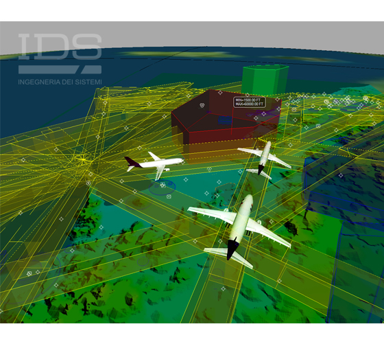 Airspace Separation Analysis
