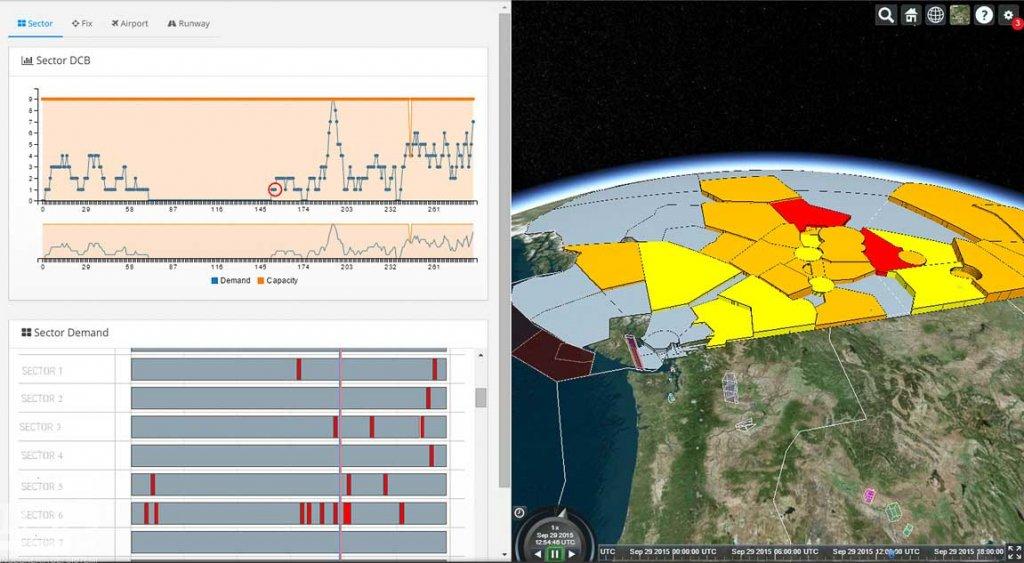 Air Traffic Flow Management Atfm Asm Suite Ids