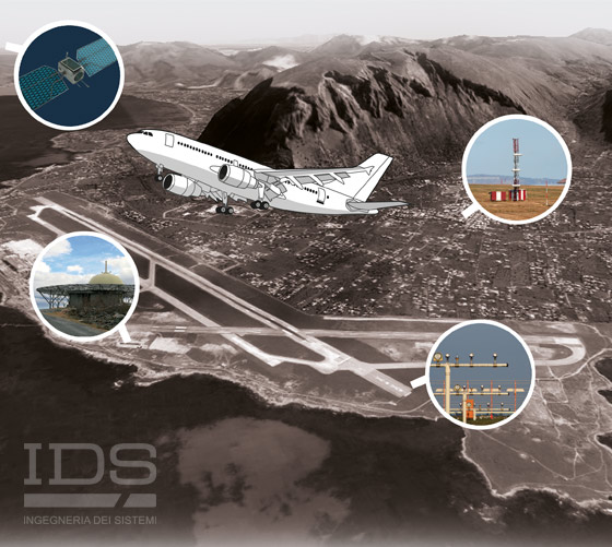 Electromagnetic Airport Control and Survey