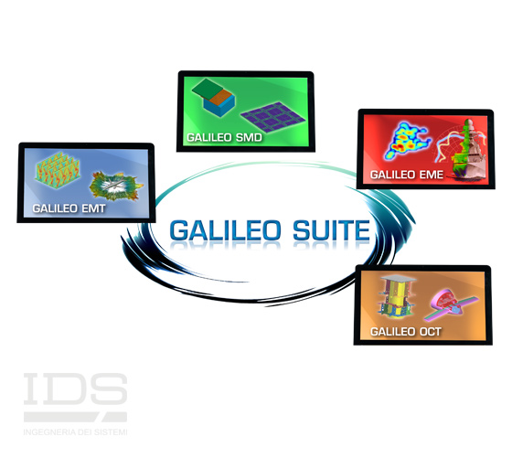 Galileo Suite