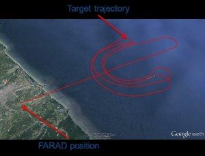 Dynamic RCS far field measurement