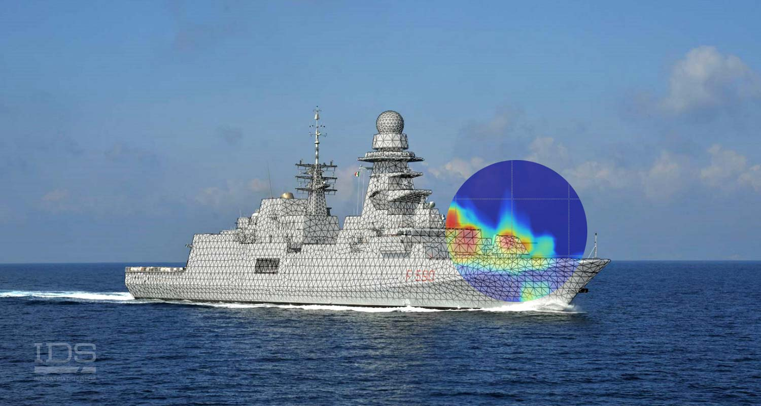 Ship EDF for Radar Cross Section