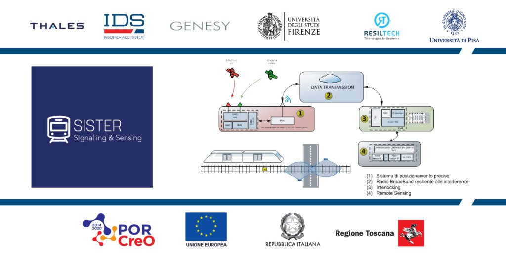 SIgnaling & Sensing TEchnologies in Railway - SISTER project
